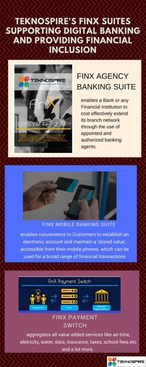 #FinX Products