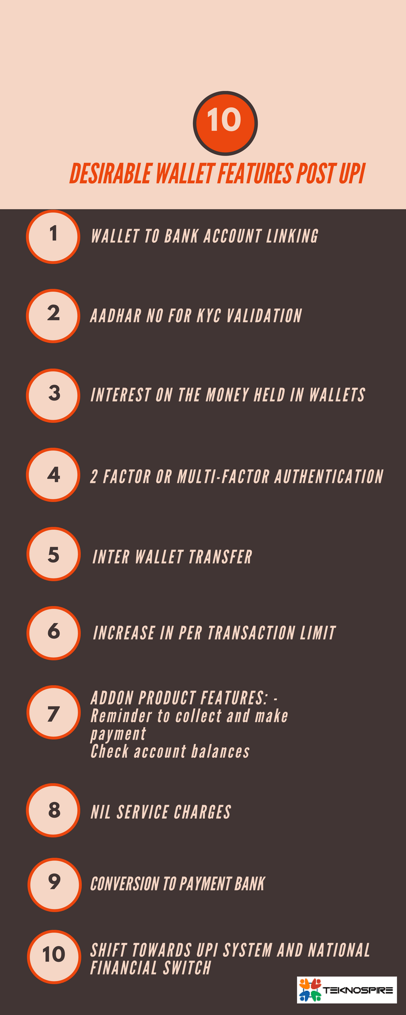 Desirable Wallet Features Post UPI