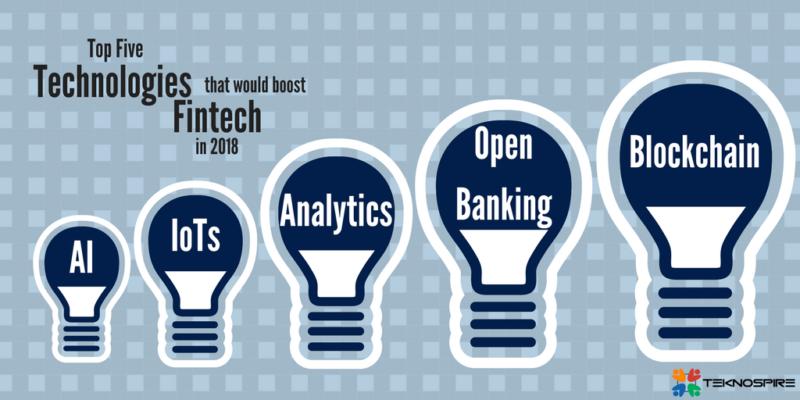Fintech-Innovations