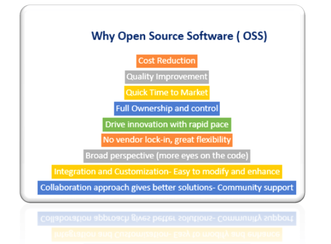 Why Open Source Software [ OSS]