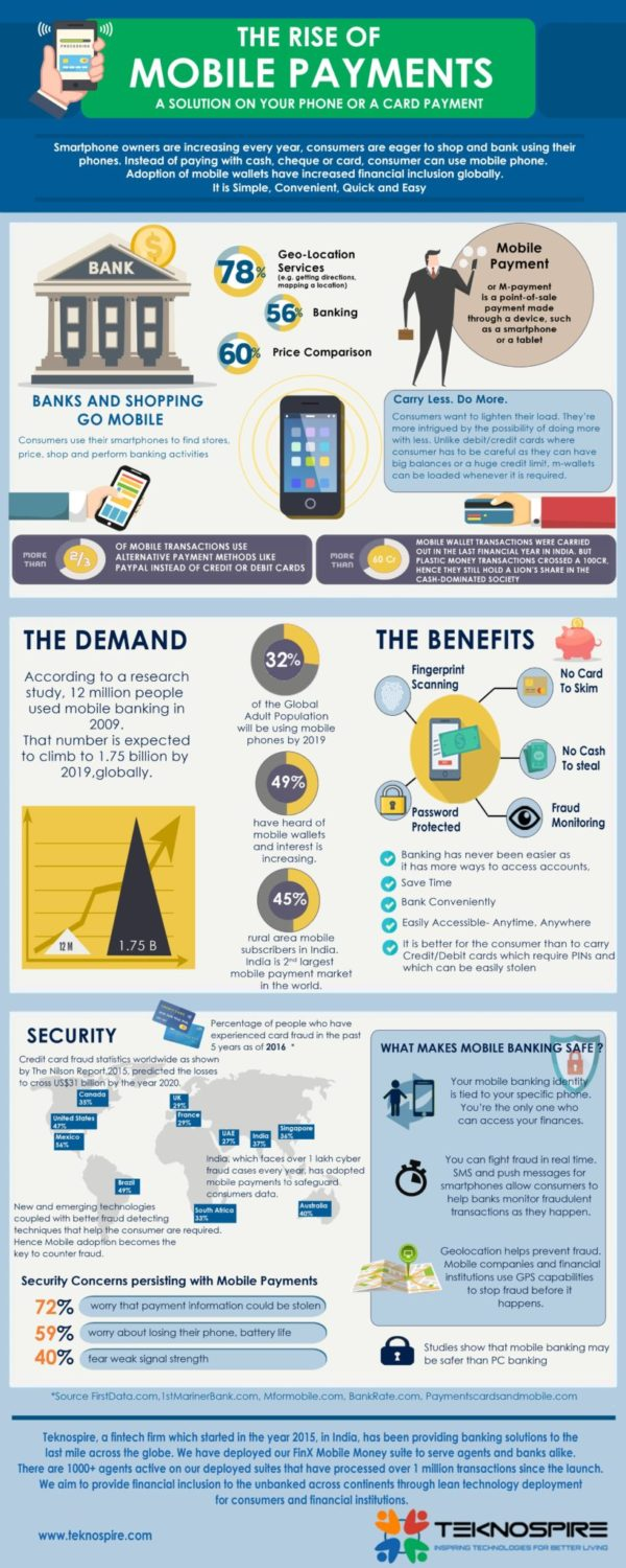 Mobile Payments vs Card Payments